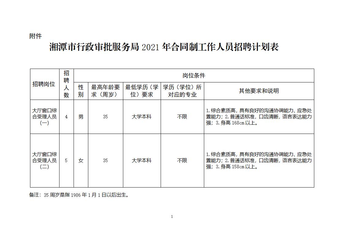 2021年合同制工作人员招聘计划表hn_01.png